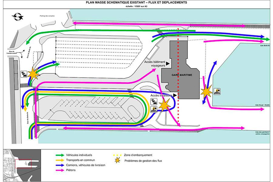 programmation-architecturale-GareMaritime-Plan-masse-flux
