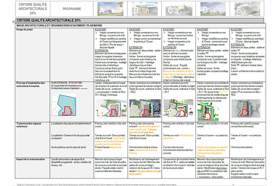 programmation-architecturale-analyse-concours