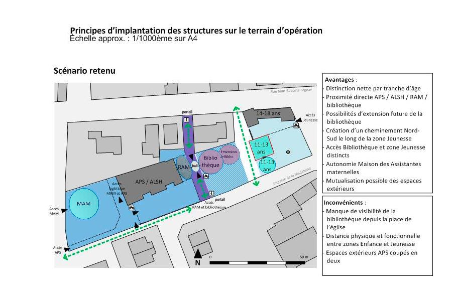 programmation-architecturale-Geneston-Pôlenfance-scenario-retenu