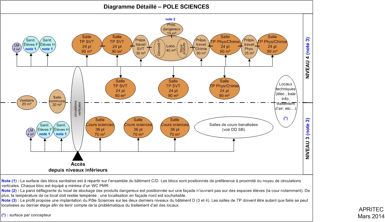 VHB-DD-sciences-rev1