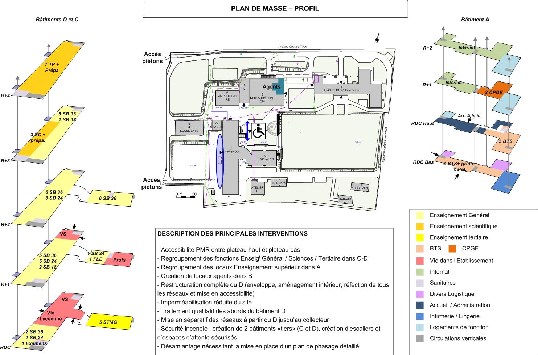 VHB-Plan-masse-profil-retenu